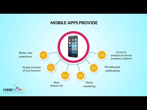 create-mobile-apps-for-your-business-to-maximize-growth