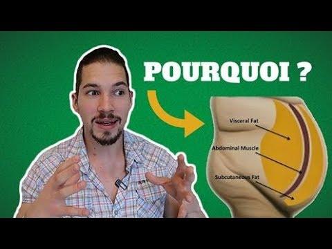 😥 POURQUOI J'ai De La Graisse ABDOMINALE ? (6 ERREURS)