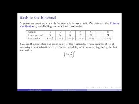 Probability and Statistics 320 Introduction to the Gamma Distribution (no sound)