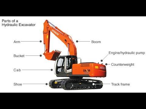 Cara Kerja Mesin Hidrolik Pada Mobil Truk - YouTube