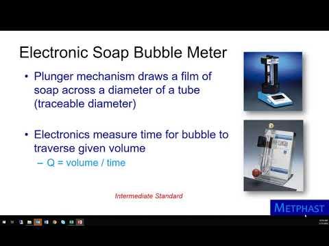 Calibrating Air Sampling Equipment