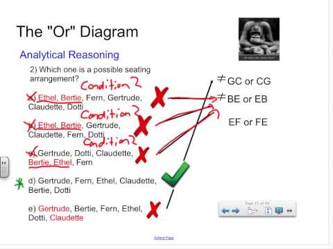 Analytical Reasoning The OR diagram Part 1 LSAT