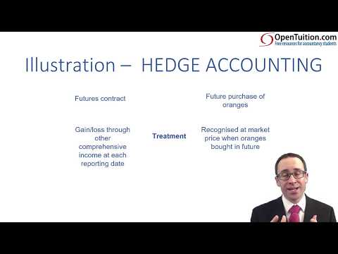 CIMA F3 Hedging - Cash flow hedge accounting