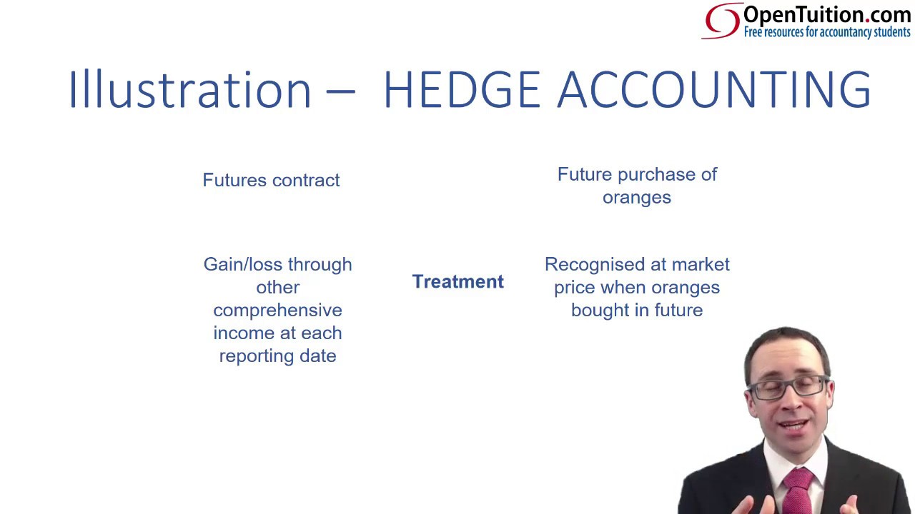 Cash Flow Hedge Accounting