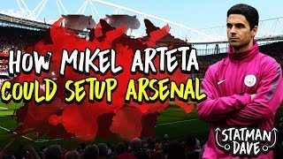How Would Arteta Set Up Arsenal | Starting XI, Formation & Transfers
