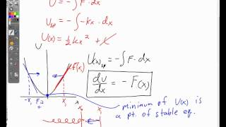 Potential Energy Functions and Eq Lecture Video