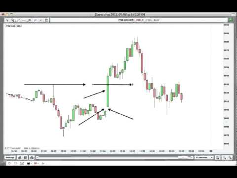 INTRA DAY CASH GAPS, MARK'S TRADING TIP # 1 from MarkAustinTrading.com