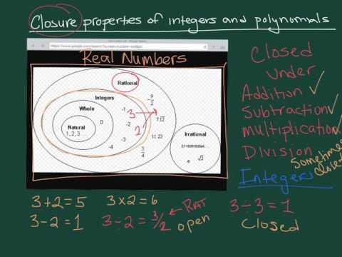 closure properties of integers and polynomials