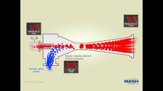 Steam Jet Ejector Works