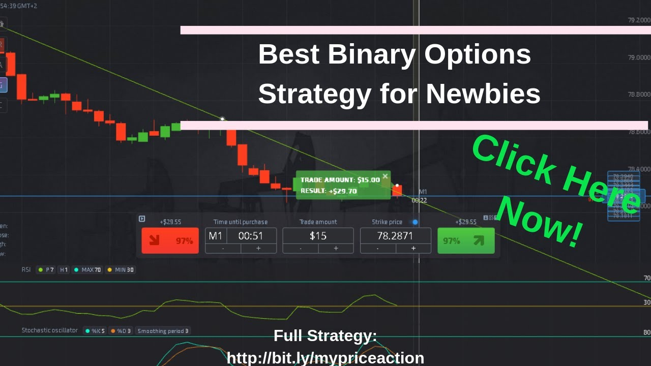 Strategy tester binary options