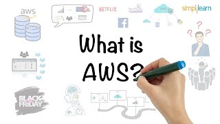 AWS In 5 Minutes | What Is AWS? | AWS Tutorial For Beginners | AWS Training | Simplilearn