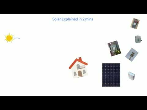 Solar4  Solar Explained in 2 mins