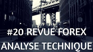 REVUE FOREX ANALYSE TECHNIQUE #20 -1 Septembre 2018 MASTER FENG TRADING