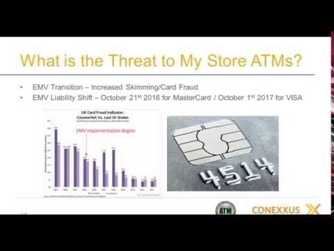 2016 09 15 Conexxus NAC Webinar Protecting Retail ATMs   A Guide To Preventing And Detecting Skimmin