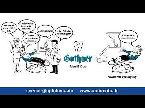 gothaer-mediz-duo-zahnzusatzversicherung-im-test