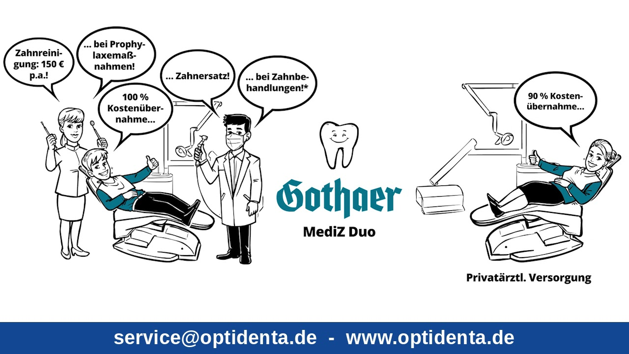 Gothaer Zahnzusatz