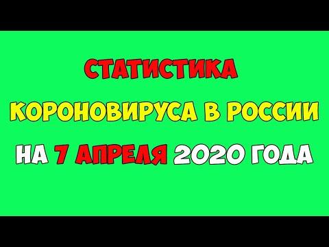 Статистика Короновируса  на 7 апреля 2020 года в РОССИИ и Мире