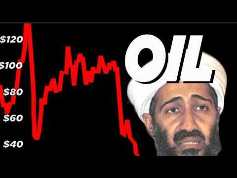 The Oil Price And The End Of Islamic Terrorism