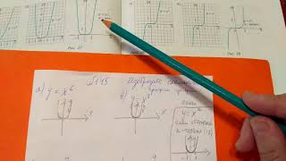 145 Алгебра 9 класс, График функции