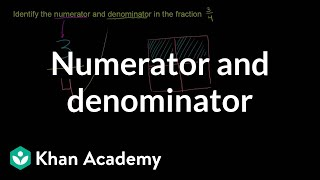 Numerator And Denominator Fraction