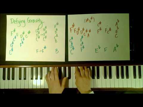 How To Play: Defying Gravity - Piano Tutorial PART 1: Easy!