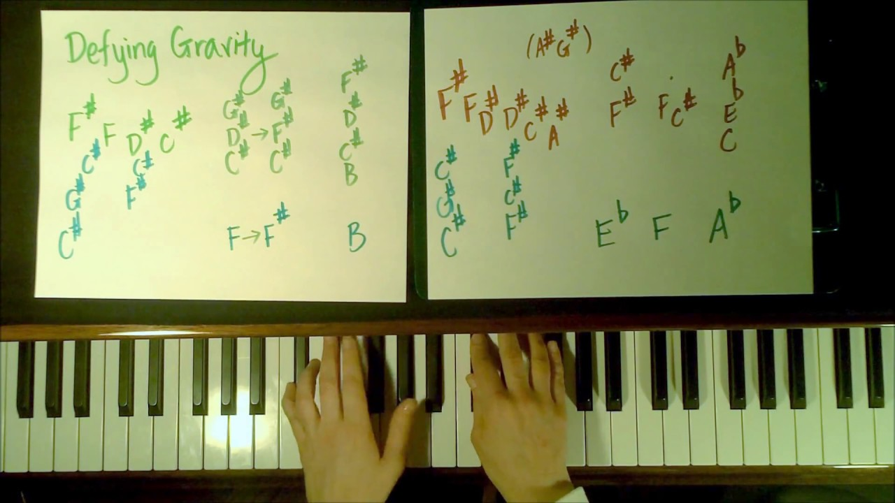 How to play defying gravity piano tutorial part 1 easy youtube how to play defying gravity piano tutorial part 1 easy hexwebz Choice Image