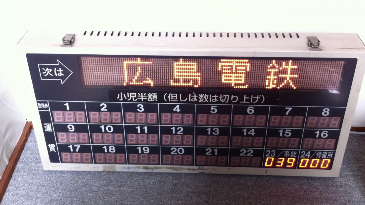 運賃表示器