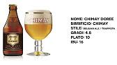 Все товары из категории 'пиво' проходят тесты соответствия продуктов санитарным нормам, проверяется их состав товаров и соответствие гостам.