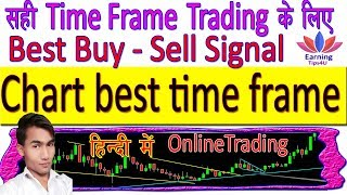 Best Time Frame For Online Trading - अच्छे Sell और Buy सिग्नल - In Hindi