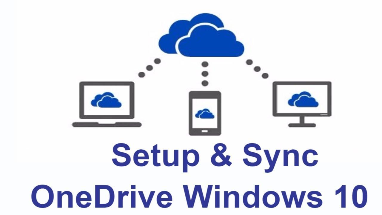 How to setup onedrive sync and backup automatically in windows 10 how to setup onedrive sync and backup automatically in windows 10 stopboris Gallery