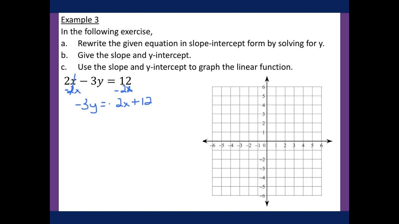 Algebra linear functions and slope part 2 youtube algebra linear functions and slope part 2 falaconquin