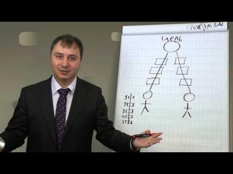 Обязанности руководителя.Организация персонала. Бизнес тренер Александр Байдюшев.