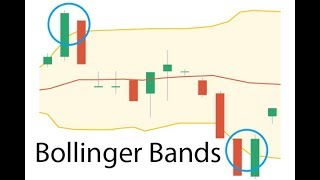 Bollinger Bands very strong strategy to use with Martingal