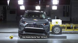 Euro NCAP Crash Test of Toyota RAV4 2019