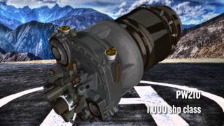 Pratt & Whitney Canada Turboshaft Engines