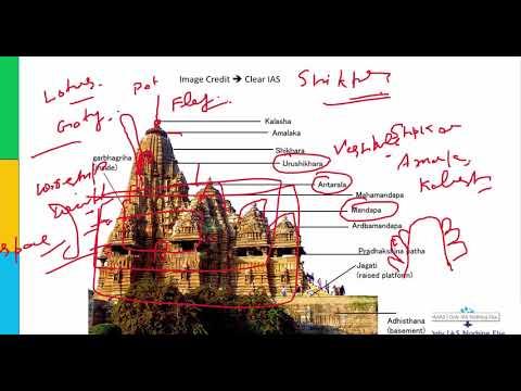 Lecture 7, Art & Culture (Temple Architecture and sculpture)  UPSC Prelim, introduction  fine arts