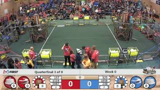 Week 0 Scrimmage - Quarterfinal - First match