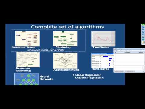 SSAS - Introduction To Data Mining