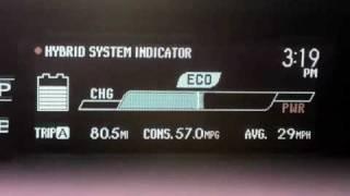 Prius MAX MPG Secrets