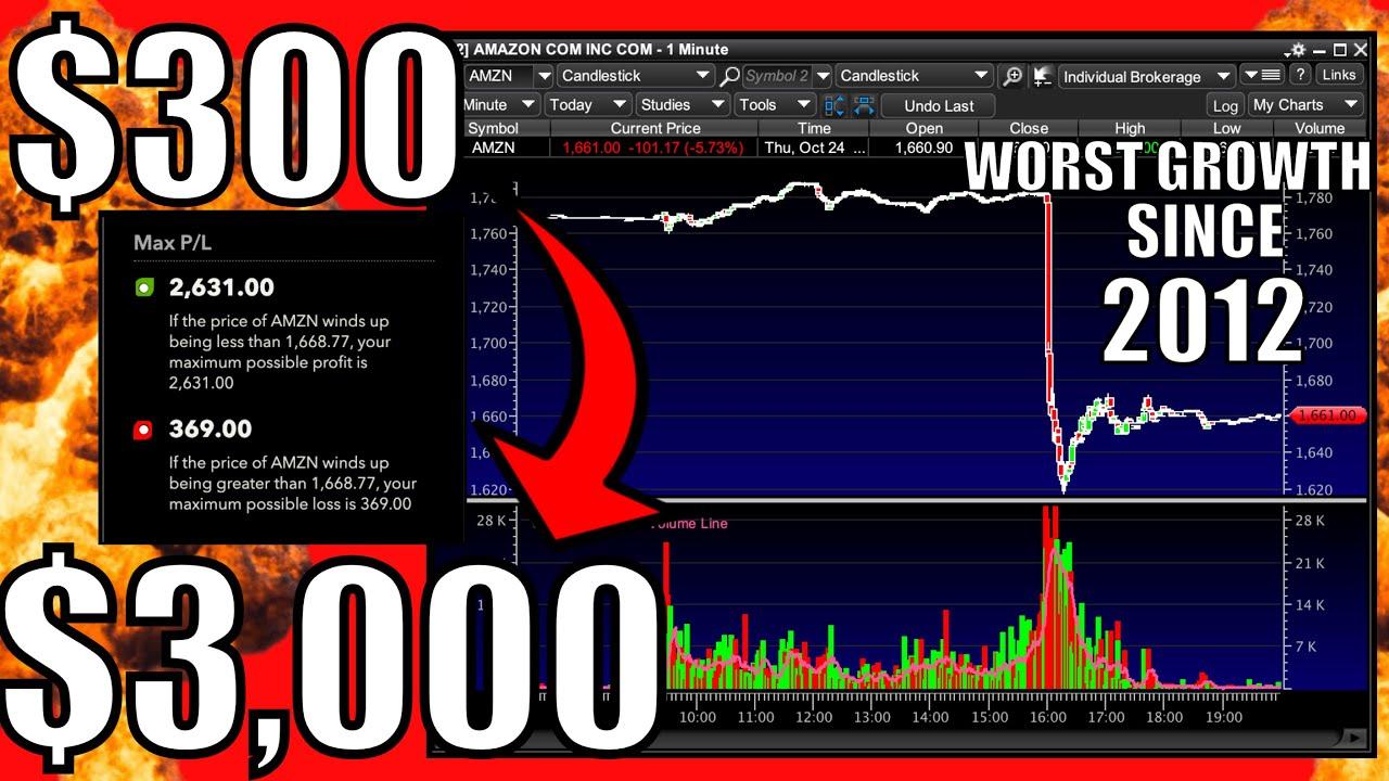 Amazon Stock Crashes Is The Stock Market Next My