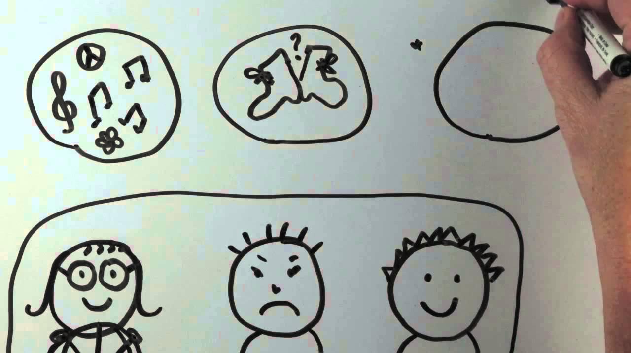 backward design for kindergarten