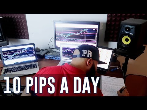 10 Pips A Day - Forex Strategy