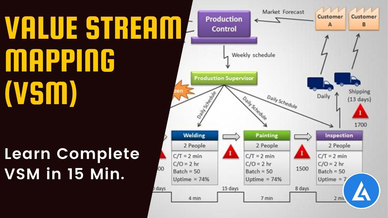 Vsm Value Stream Mapping Value Stream Mapping VSM Knowledge and Practical Implementation