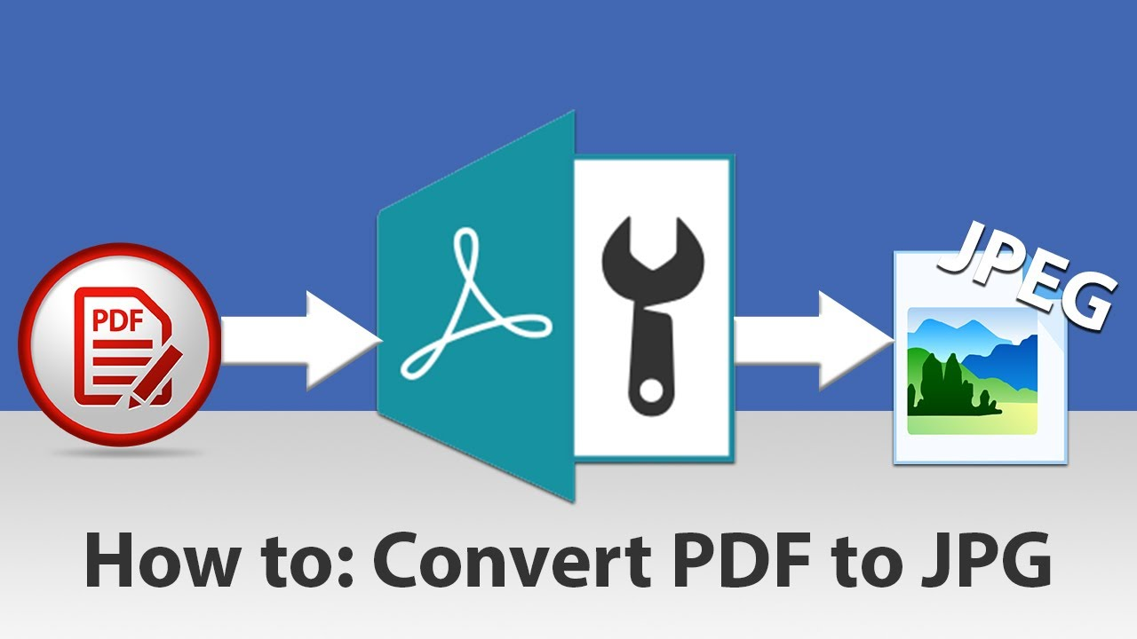 How to save a PDF as a JPEG | Convert PDF to JPG Mac and PC