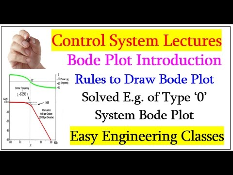 Bode Plot Introduction Rules to Draw Bode Plot Solved E.g. of Type '0' System Bode Plot