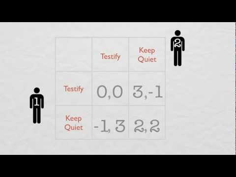 Intro to Game Theory and the Dominant Strategy Equilibrium