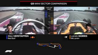 How Max Verstappen Beat Lando Norris To P4 In Qualifying | 2019 French Grand Prix