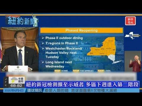 紐約新聞 06/04/20 多區下週進入第二階段|紐約向遭受破壞企業提供援助