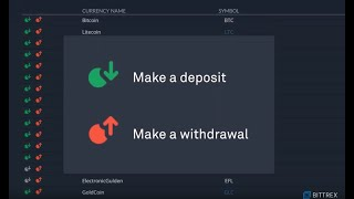 cara depozit bitcoin di bittrex