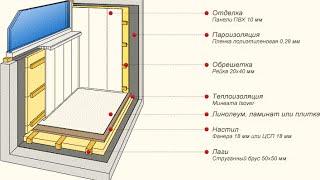Обшиваем балконы   обшить балкон снаружи и внутри(, 2015-08-12T07:20:13.000Z)